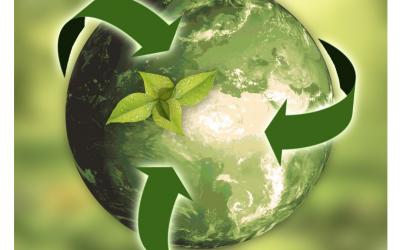 Das Veranlagungsdreieck – erweitert um die Nachhaltigkeit